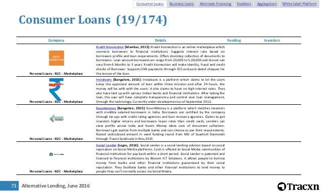Tracxn Alternative Lending Landscape Report June - Ups commercial invoice template best online thrift stores