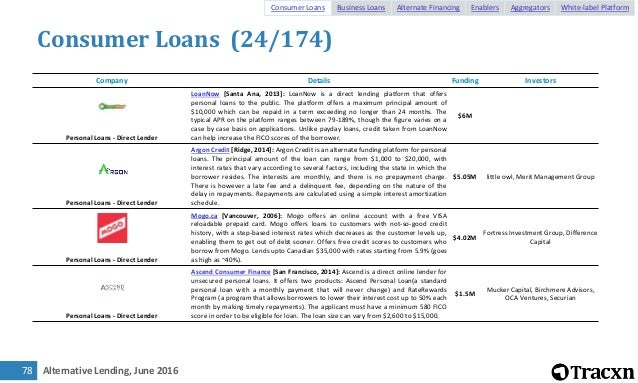 Fast payday loans tennessee image 5