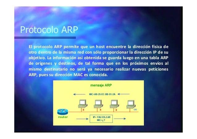 Protocolo ARP El protocolo ARP permite que un host encuentre la dirección física de otro dentro de la misma red con sólo p...