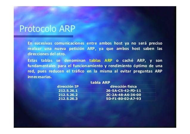Protocolo ARP En sucesivas comunicaciones entre ambos host ya no será preciso realizar una nueva petición ARP, ya que ambo...