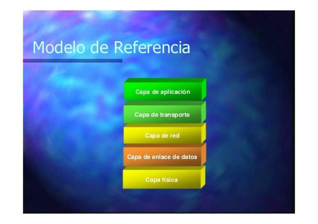 Capa física Modelo de Referencia Capa de enlace de datosCapa de enlace de datosCapa de enlace de datosCapa de enlace de da...