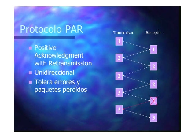 Protocolo PAR Positive Acknowledgment with Retransmission Unidireccional Tolera errores y paquetes perdidos 1 2 2 1 2 2 3 ...