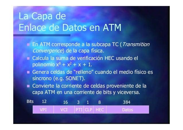 La Capa de Enlace de Datos en ATM En ATM corresponde a la subcapa TC (Transmition Convergence) de la capa física. Calcula ...