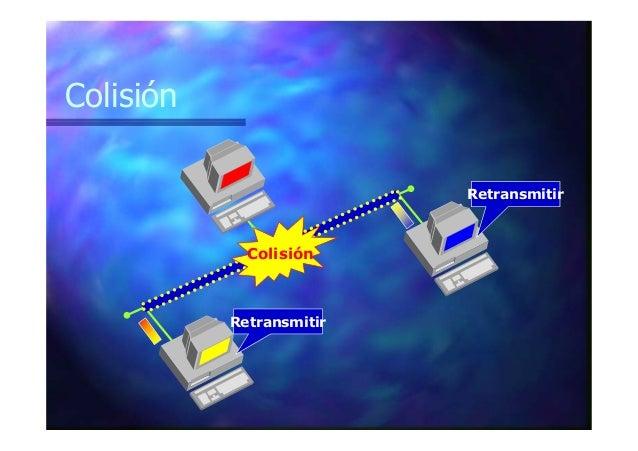 CSMA Similar a ALOHA pero las estaciones escuchan el canal para detectar si esta libre antes de iniciar la transmisión. En...