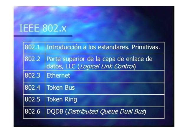 """IEEE 802.3 Usa CSMA/CD. Para determinar el tiempo de espera en caso de colisión, se usa un algoritmo de """"retoceso exponenc..."""