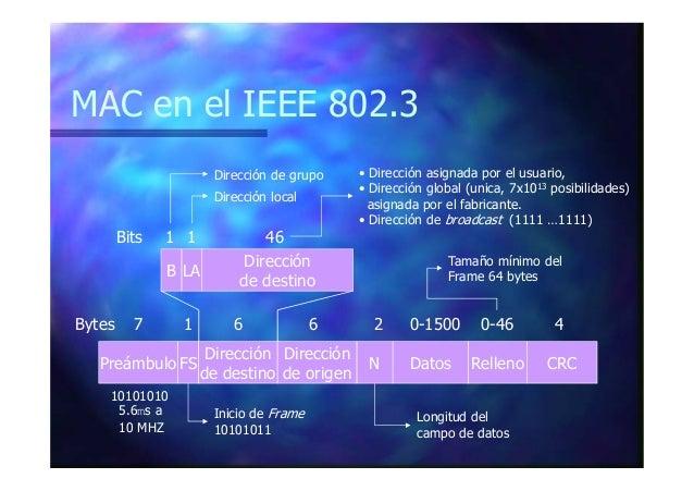 Rendimiento de IEEE 802.3