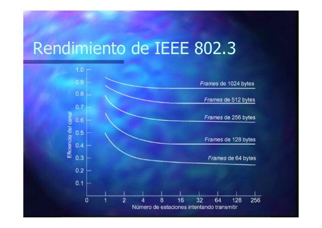 IEEE 802.2 (LLC) La capa LLC (Logical Link Control ) presenta una interfase común a la capa de red. Se basa en HDLC y prop...