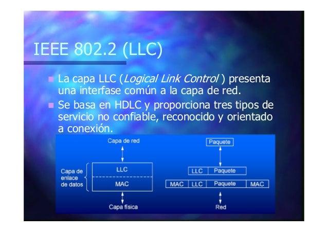 FDDI Usa un protocolo de Token Ring similar a IEEE 802.5. Ademas de paquetes asincrónicos FDDI puede transmitir datos PCM ...