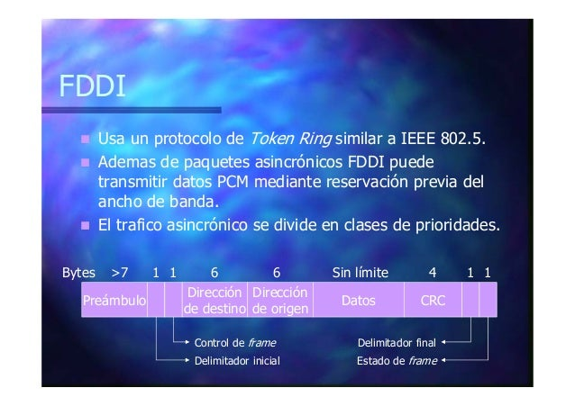 Rt 2015 0-capa de enlace de datos