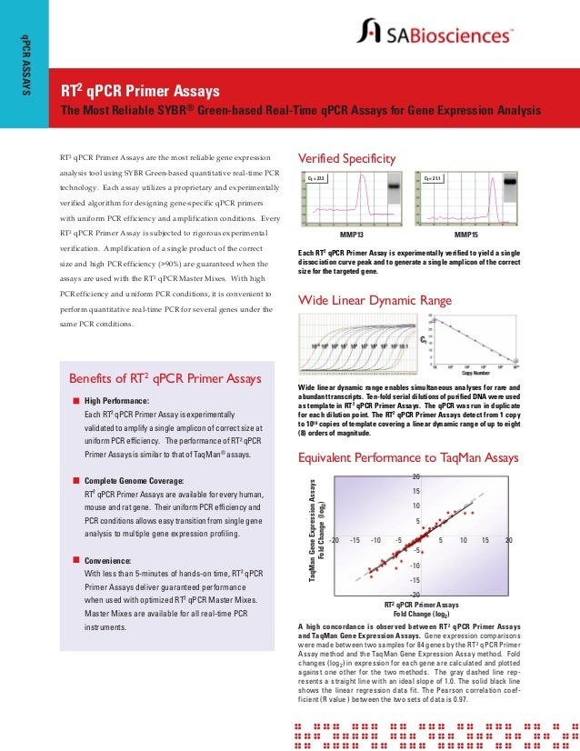 The Most Reliable SYBR® Green-based Real-Time qPCR Assays for Gene Expression Analysis  RT² qPCR Primer Assays are the mos...