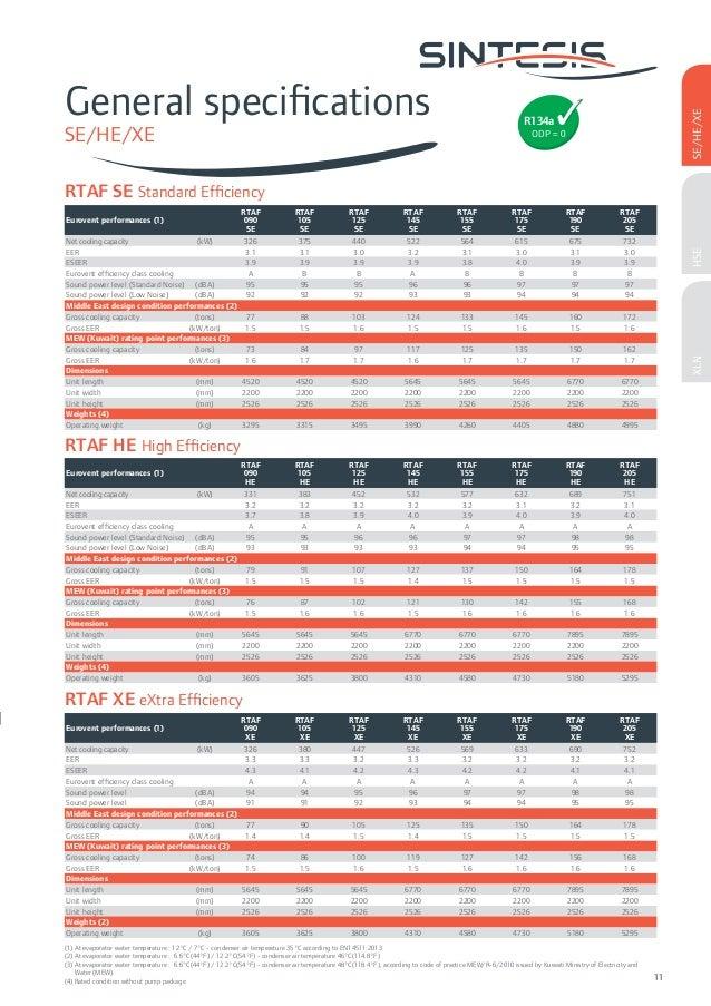 11  General specifi cations  SE/HE/XE  RTAF SE Standard Effi ciency  Eurovent performances (1)  RTAF  090  SE  RTAF  105  ...