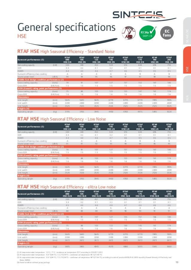 13  General specifi cations  HSE  RTAF HSE High Seasonal Effi ciency - Standard Noise  Eurovent performances (1)  RTAF  09...