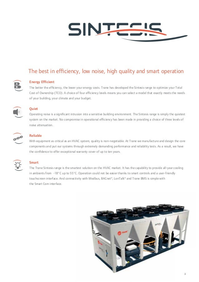 The best in effi ciency, low noise, high quality and smart operation  Energy Effi cient  The better the effi ciency, the l...