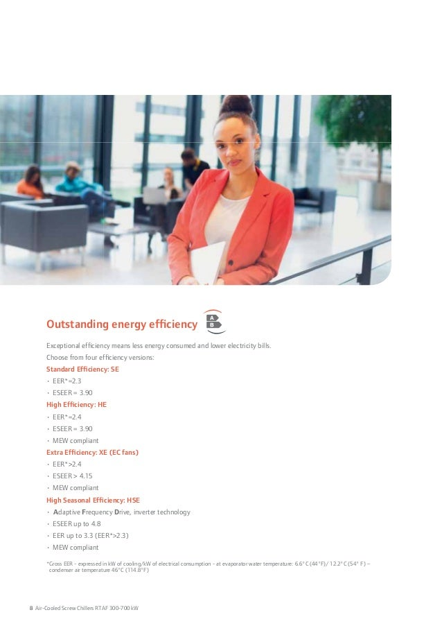 Outstanding energy effi ciency  Exceptional effi ciency means less energy consumed and lower electricity bills.  Choose fr...