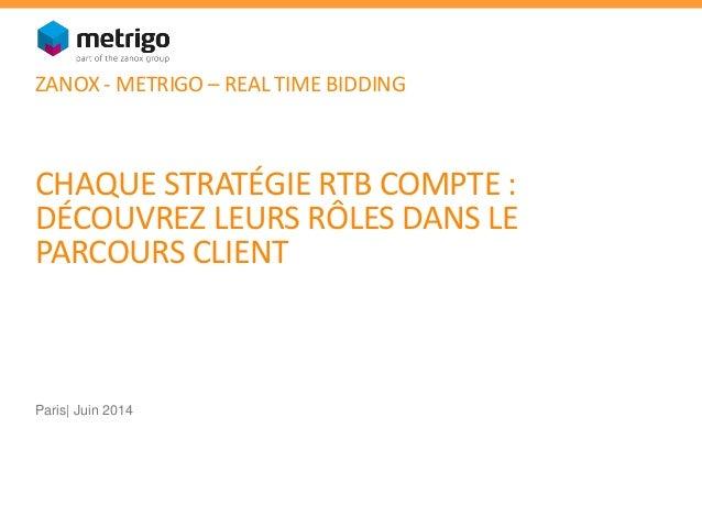 ZANOX - METRIGO – REAL TIME BIDDING CHAQUE STRATÉGIE RTB COMPTE : DÉCOUVREZ LEURS RÔLES DANS LE PARCOURS CLIENT Paris| Jui...