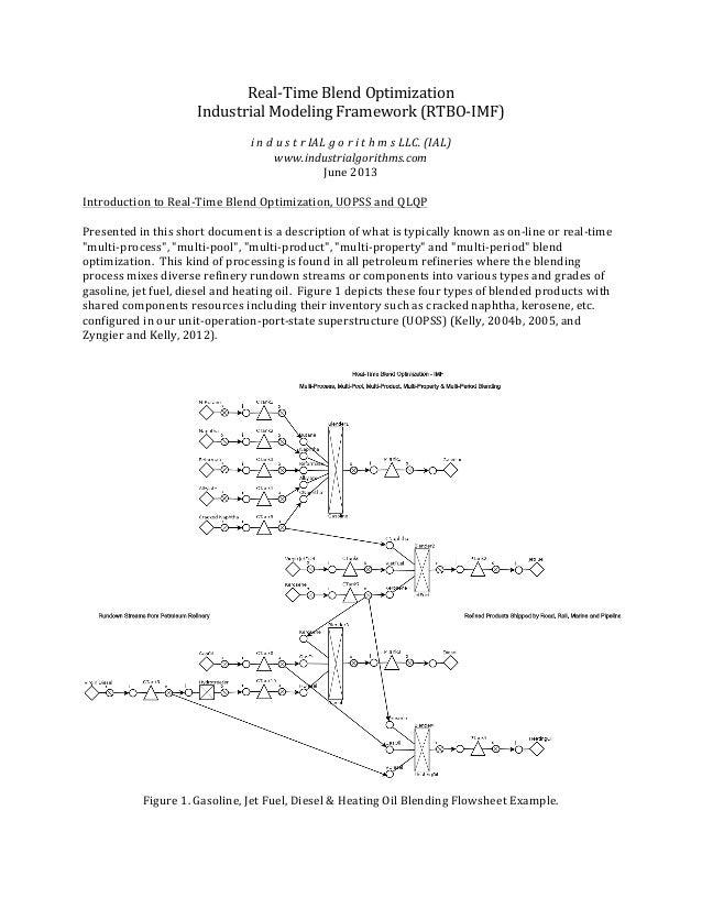 Real-‐Time  Blend  Optimization   Industrial  Modeling  Framework  (RTBO-‐IMF)      i  n  d  u  ...
