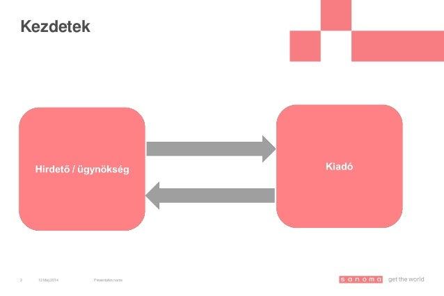 Programmatic buying fejlődéstörténeti analógia Slide 2