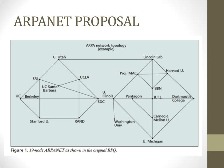 from arpanet to internet pdf