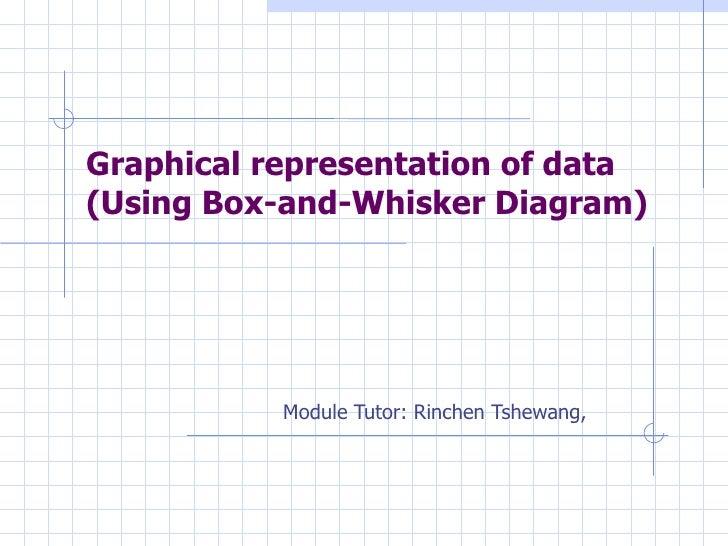 Graphical representation of data  (Using Box-and-Whisker Diagram) Module Tutor: Rinchen Tshewang,