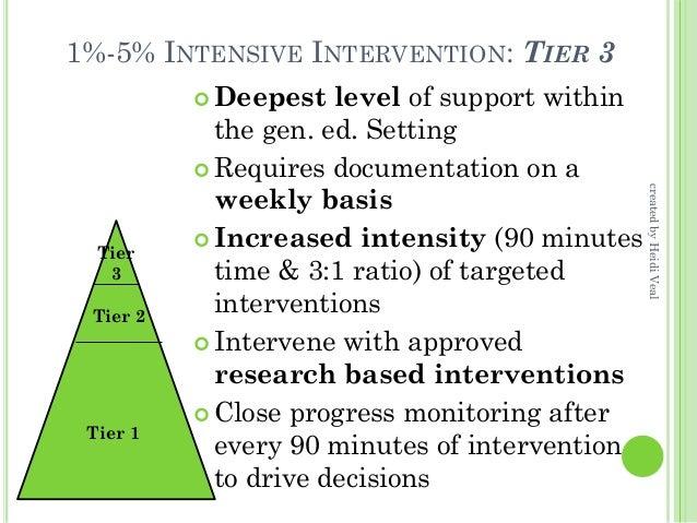 RtI Best Practices for Henderson Elementary Scenario 3