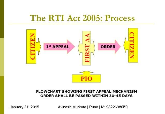 thesis on rti in india Slno, area, name of student, convocation year, abstract of thesis 1 it & s, roy d j, 2018 2 strategy, vidya s, 2018 3 marketing, teidorlang lyngdoh, 2018 4 it & s, shyam a v, 2018 5 marketing, rajesh kumar sinha, 2018 6 obhr, neetha azeez, 2018 7 qmom, gopalakrishnan, 2018 8 mktg, subin sudhir.