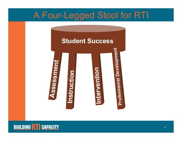 download Supervising Student Teachers:
