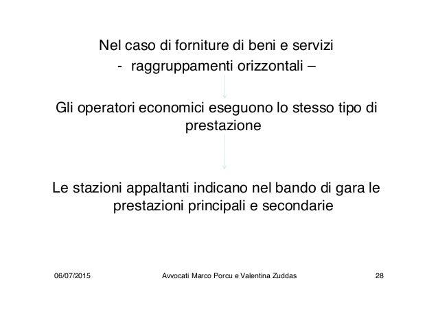 Nel caso di forniture di beni e servizi - raggruppamenti orizzontali – Gli operatori economici eseguono lo stesso tipo di ...