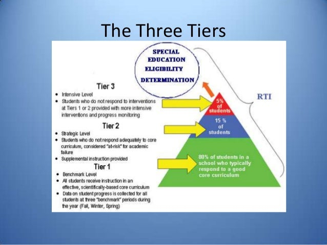 response to intervention Response to intervention (rti) is a system of providing instruction to students based on need alone rti is based on the guidance and research of the national reading .