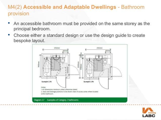 Bathroom Layout Regulations bathroom layout guide. fabulous figure bathroom design bathroom