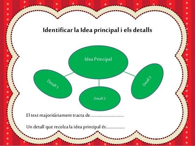 Identificar la Idea principal i els detalls  Idea Principal  Detall 2  El text majoritàriament tracta de.....................
