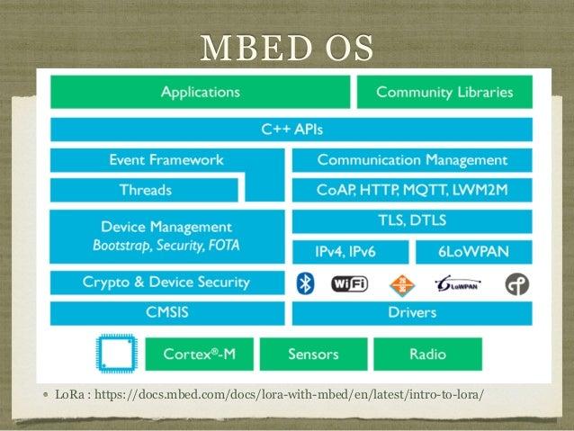mbed os vs free rtos reference manual pdf