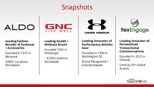 How GNC, Under Armour & Aldo Leverage Personalization To Reshape The …