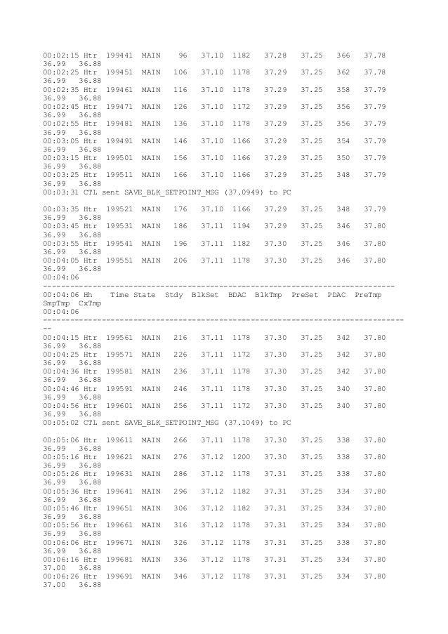 00:02:15 Htr 199441 MAIN 96 37.10 1182 37.28 37.25 366 37.78 36.99 36.88 00:02:25 Htr 199451 MAIN 106 37.10 1178 37.29 37....