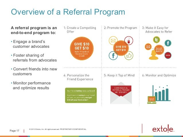 6 Referral Marketing Best Practices To Turn Customers Into Word-Of-Mo…