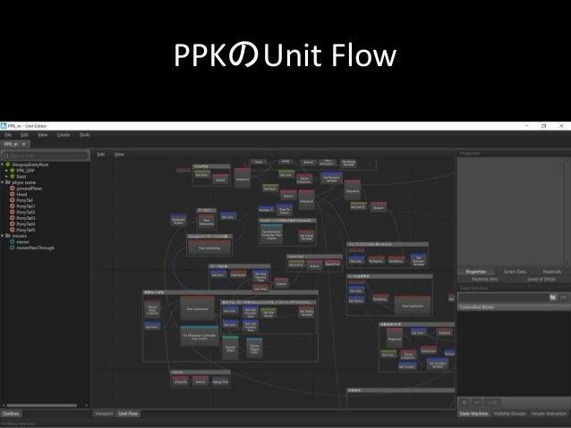 PPKのUnit Flow