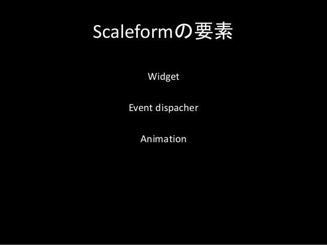 Scaleformの要素 Widget Event dispacher Animation