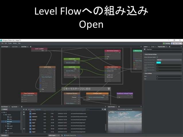Level Flowへの組み込み Open