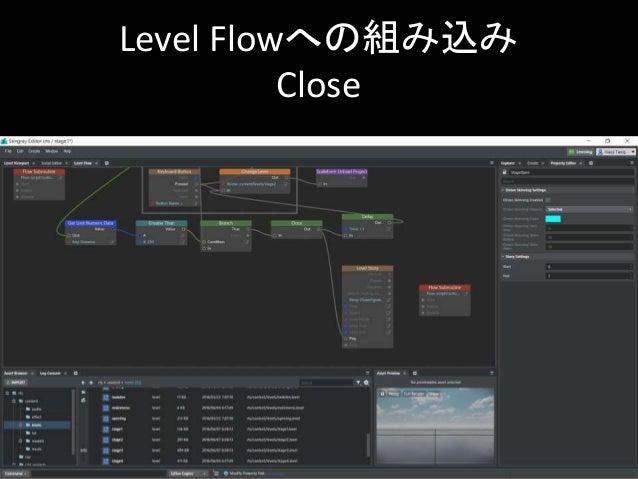 Level Flowへの組み込み Close