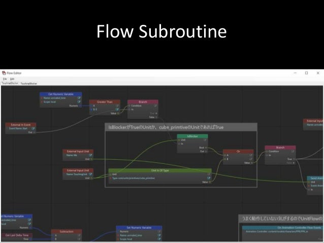Flow Subroutine