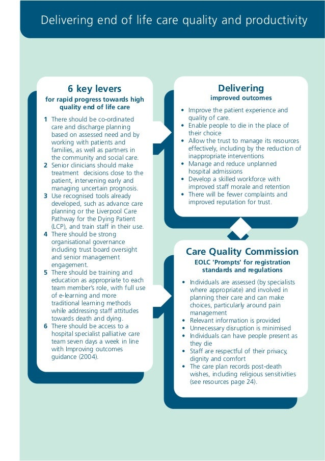 integrated care pathway quality of end of life Studies were ranked using emanuel's integrated palliative care  end of life care guidance: a pathway for  palliative care consultation, quality-of-life.