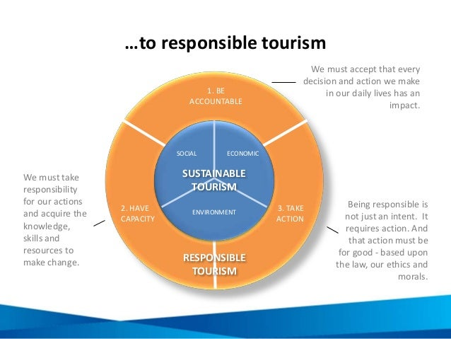 responsible tourism and sustainability Learning about the impacts of tourism has led many people to seek more  responsible holidays these include various forms of alternative or sustainable  tourism.