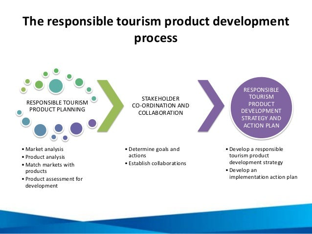 The responsible tourism product development process RESPONSIBLE TOURISM PRODUCT PLANNING •Market analysis •Product analysi...