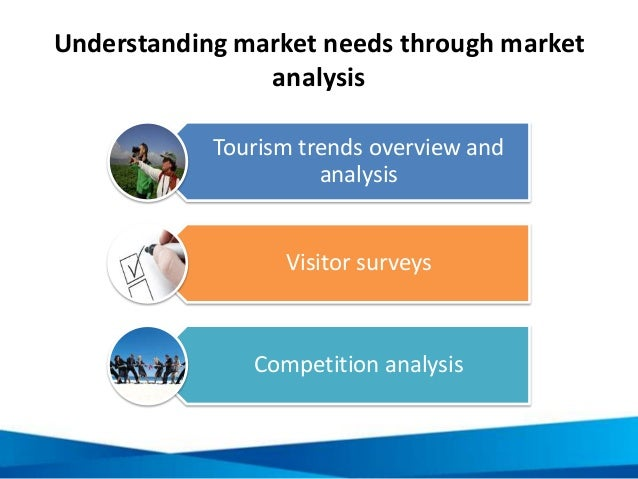 Understanding market needs through market analysis Tourism trends overview and analysis Visitor surveys Competition analys...