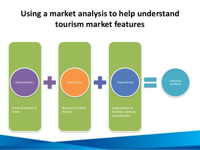 Using a market analysis to help understand tourism market features Characteristics Motivations Expectations Potential prod...
