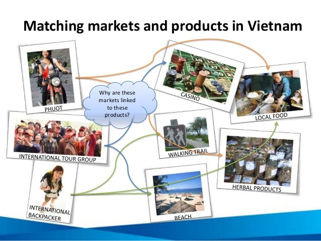 Why are these markets linked to these products? Matching markets and products in Vietnam