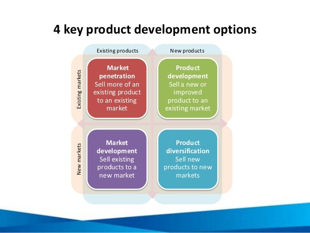 Existing products New products 4 key product development options ExistingmarketsNewmarkets Market penetration Sell more of...