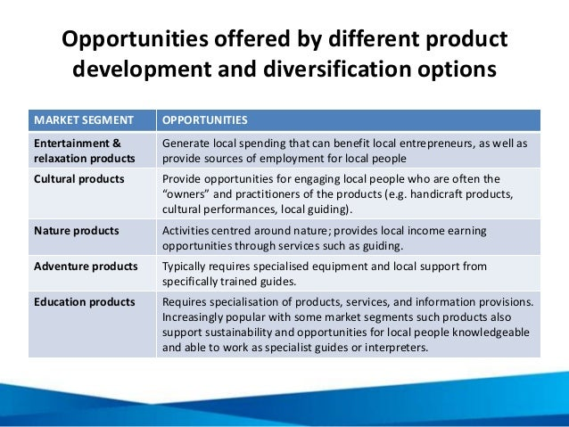 Opportunities offered by different product development and diversification options MARKET SEGMENT OPPORTUNITIES Entertainm...