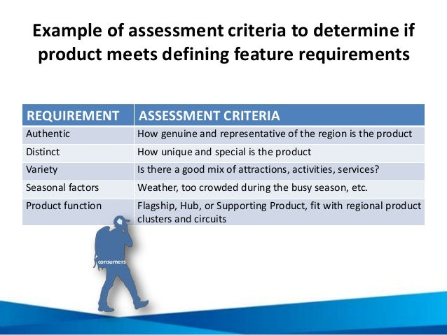 Example of assessment criteria to determine if product meets defining feature requirements REQUIREMENT ASSESSMENT CRITERIA...