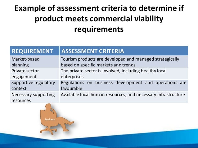 Unit 2 responsible tourism product development for Product development corporation