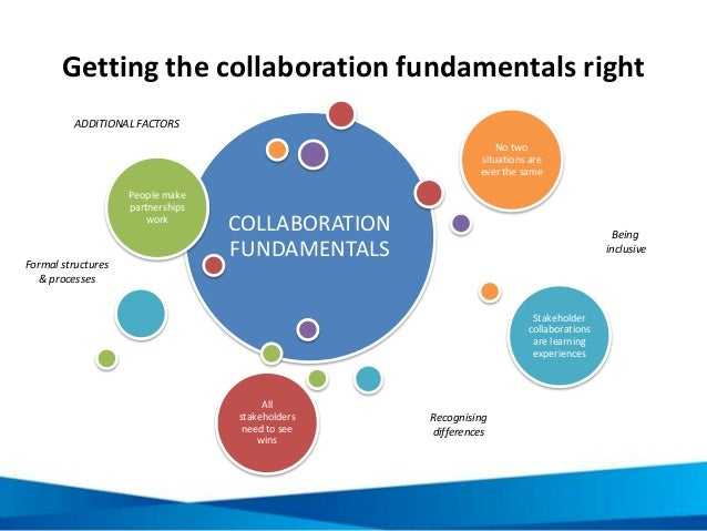 Getting the collaboration fundamentals right COLLABORATION FUNDAMENTALS People make partnerships work No two situations ar...